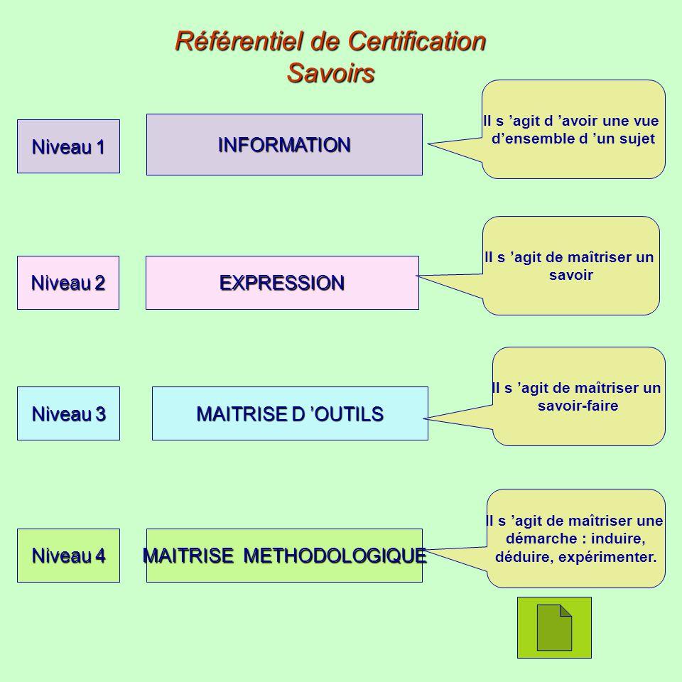 Référentiel de Certification Savoirs MAITRISE METHODOLOGIQUE Niveau 4 Il s agit de maîtriser une démarche : induire, déduire, expérimenter. MAITRISE D