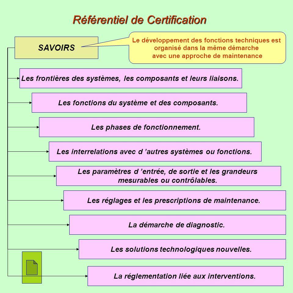 Référentiel de Certification SAVOIRS Le développement des fonctions techniques est organisé dans la même démarche avec une approche de maintenance Les