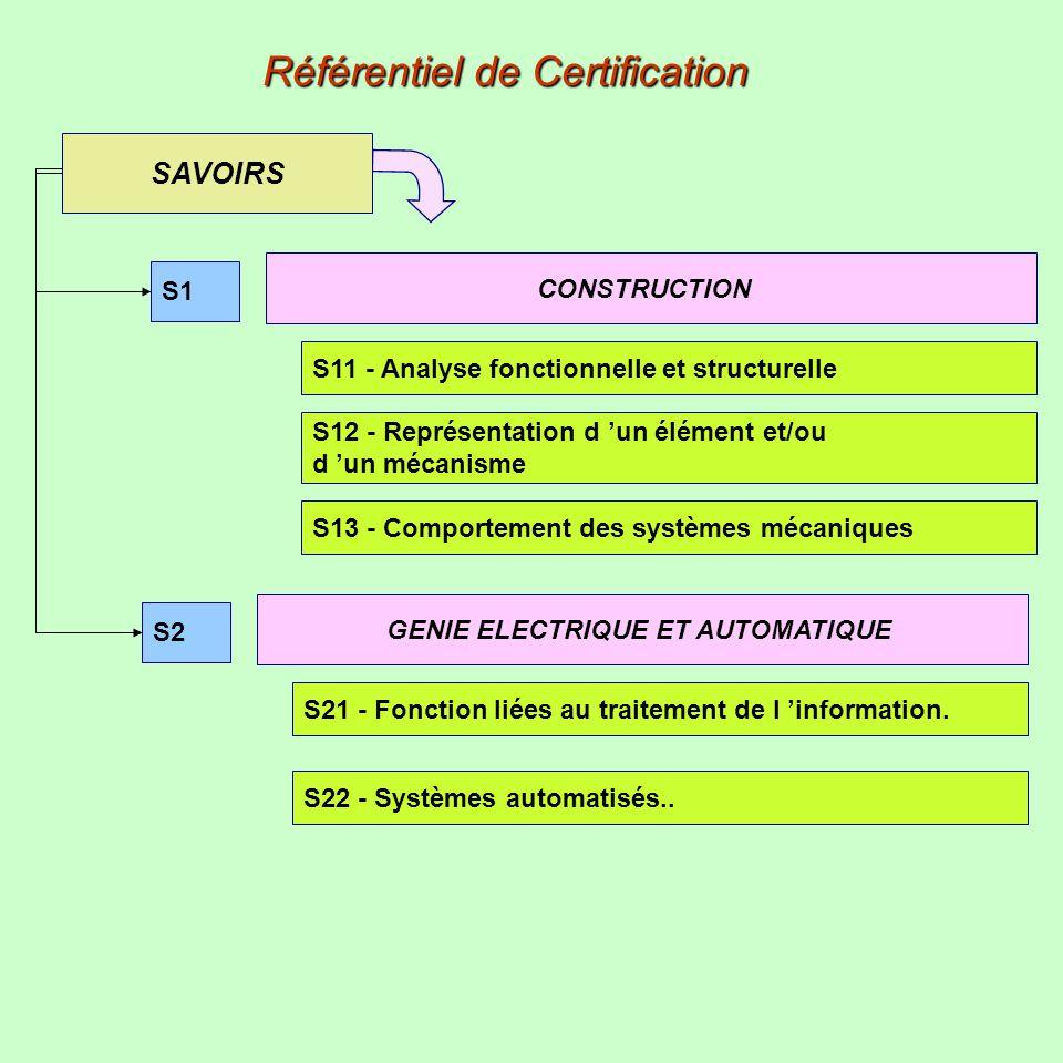 Référentiel de Certification SAVOIRS S1 CONSTRUCTION S11 - Analyse fonctionnelle et structurelle S12 - Représentation d un élément et/ou d un mécanism