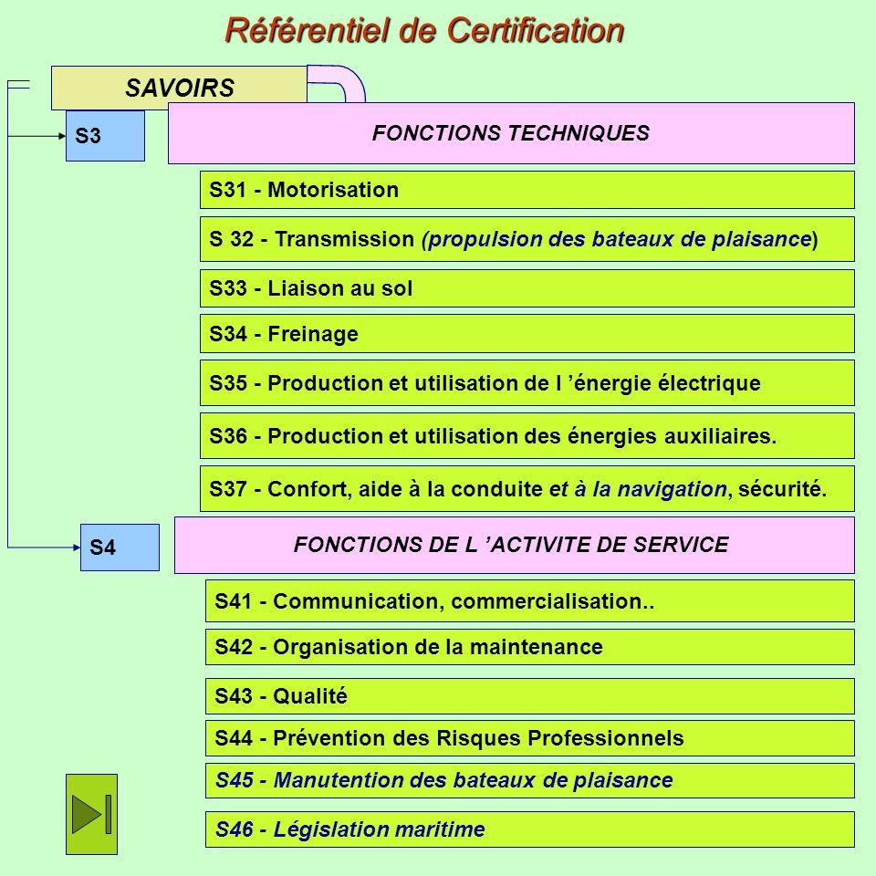 Référentiel de Certification SAVOIRS S3 FONCTIONS TECHNIQUES S31 - Motorisation S 32 - Transmission (propulsion des bateaux de plaisance) S33 - Liaiso