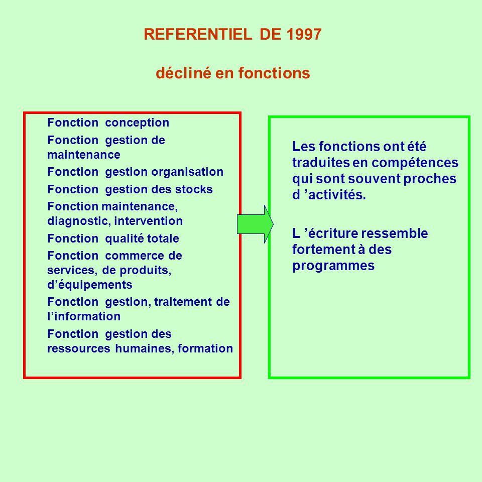 REFERENTIEL DE 1997 décliné en fonctions u Fonction conception u Fonction gestion de maintenance u Fonction gestion organisation u Fonction gestion de