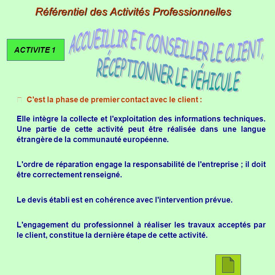 Référentiel des Activités Professionnelles ACTIVITE 1   C'est la phase de premier contact avec le client : Elle intègre la collecte et l'exploitatio