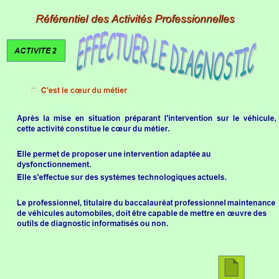 Référentiel des Activités Professionnelles ACTIVITE 2   C'est le cœur du métier Après la mise en situation préparant l'intervention sur le véhicule,