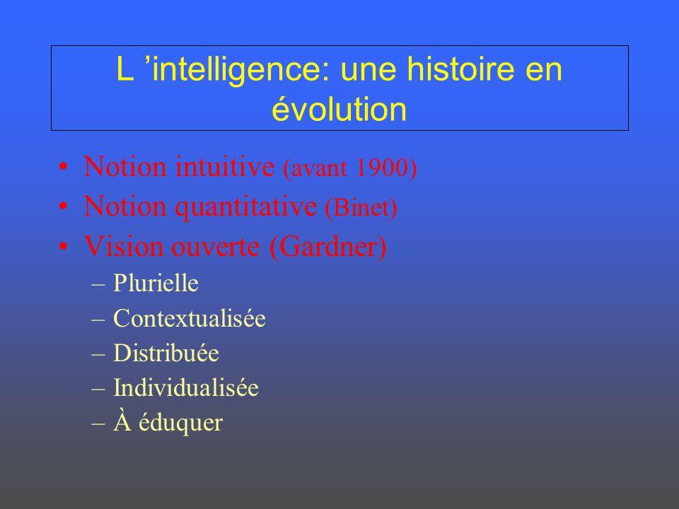 L intelligence: une histoire en évolution Notion intuitive (avant 1900) Notion quantitative (Binet) Vision ouverte (Gardner) –Plurielle –Contextualisé