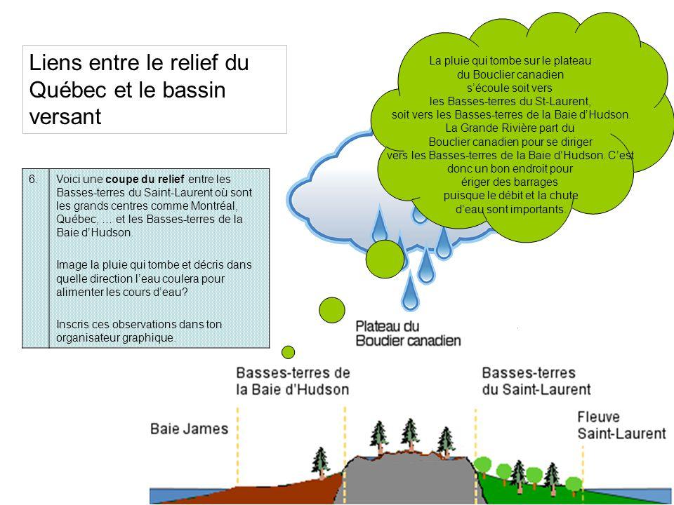 6.Voici une coupe du relief entre les Basses-terres du Saint-Laurent où sont les grands centres comme Montréal, Québec, … et les Basses-terres de la B