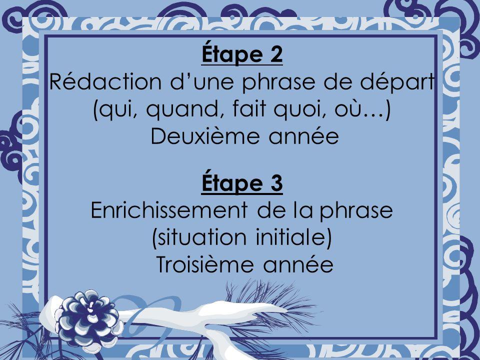 Étape 2 Rédaction dune phrase de départ (qui, quand, fait quoi, où…) Deuxième année Étape 3 Enrichissement de la phrase (situation initiale) Troisième année