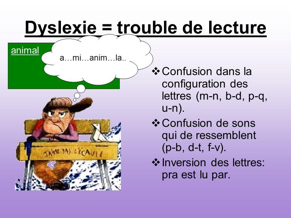 Dyslexie = trouble de lecture Confusion dans la configuration des lettres (m-n, b-d, p-q, u-n).