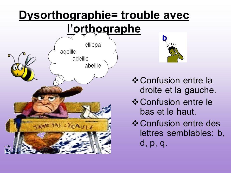 Dysorthographie= trouble avec lorthographe Confusion entre la droite et la gauche. Confusion entre le bas et le haut. Confusion entre des lettres semb