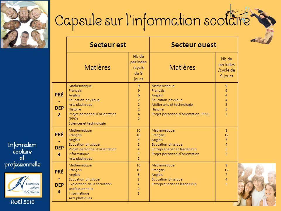 Capsule sur linformation scolaire Information scolaire et professionnelle Août 2010 Secteur estSecteur ouest Matières Nb de périodes /cycle de 9 jours