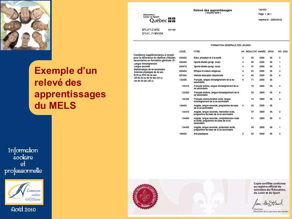 Capsule sur linformation scolaire Information scolaire et professionnelle Août 2010 Exemple dun relevé des apprentissages du MELS