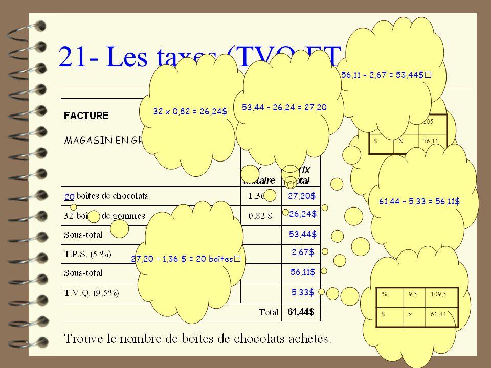 21- Les taxes (TVQ ET TPS) 27,20$ 26,24$ 53,44$ 2,67$ 56,11$ %5105 $X56,11 61,44 – 5,33 = 56,11$ %9,5109,5 $x61,44 56,11 – 2,67 = 53,44$ 5,33$ 20 32 x 0,82 = 26,24$ 53,44 - 26,24 = 27,20 27,20 ÷ 1,36 $ = 20 boîtes
