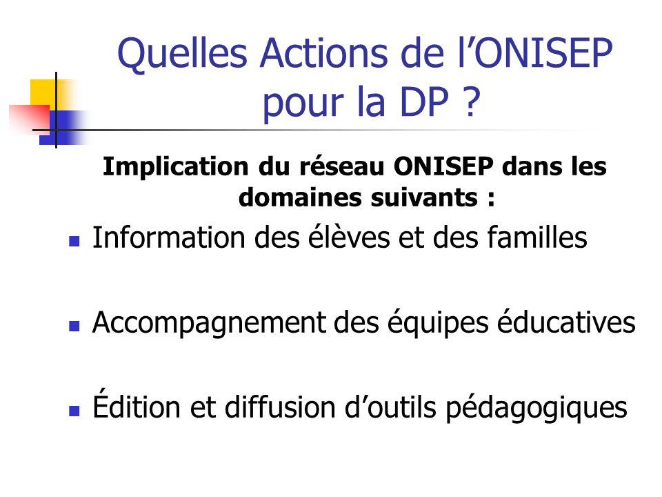 Quelles Actions de lONISEP pour la DP ? Implication du réseau ONISEP dans les domaines suivants : Information des élèves et des familles Accompagnemen