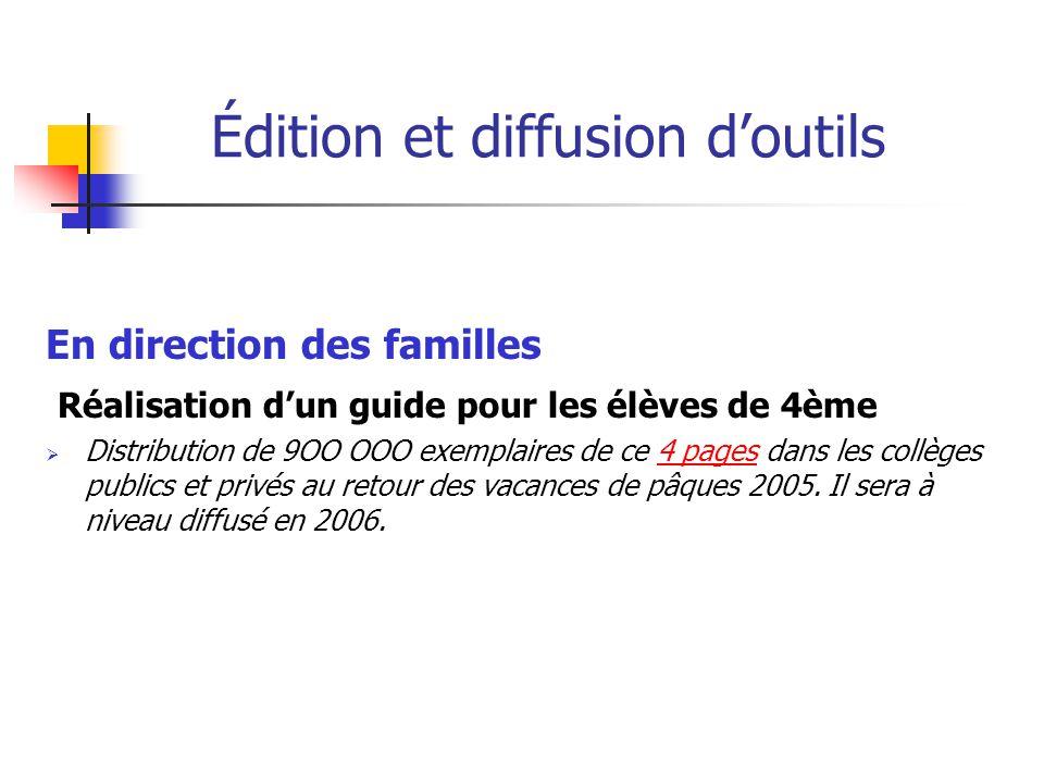 édition et diffusion doutils pédagogiques En direction des équipes pédagogiques Réalisation de 50 fiches pédagogiques Distribution de 2 exemplaires par établissement ayant une DP3H à la rentrée de septembre 2005.