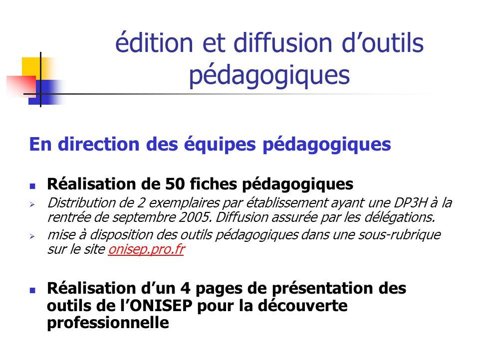 édition et diffusion doutils pédagogiques En direction des équipes pédagogiques Réalisation de 50 fiches pédagogiques Distribution de 2 exemplaires pa
