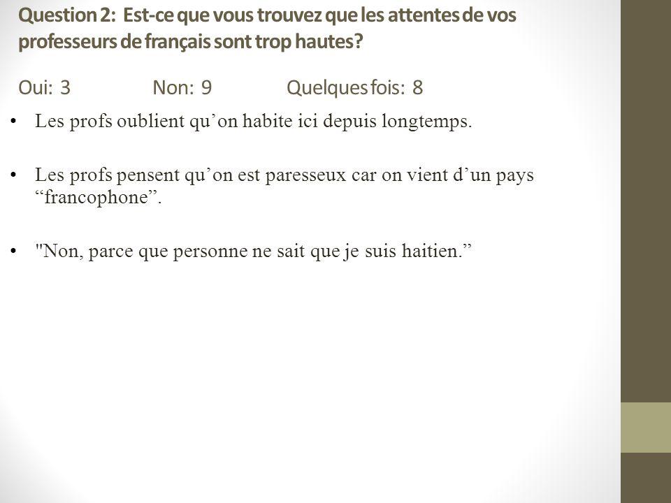 Question 2: Est-ce que vous trouvez que les attentes de vos professeurs de français sont trop hautes.