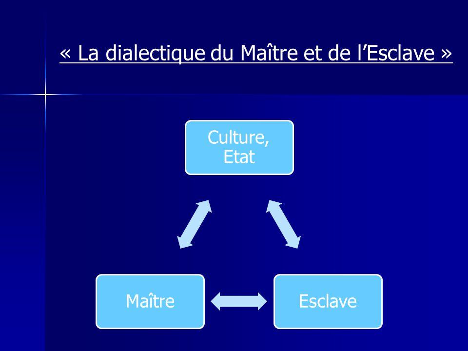 « La dialectique du Maître et de lEsclave » Culture, Etat EsclaveMaître