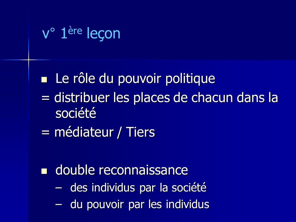 Le rôle du pouvoir politique Le rôle du pouvoir politique = distribuer les places de chacun dans la société = médiateur / Tiers double reconnaissance