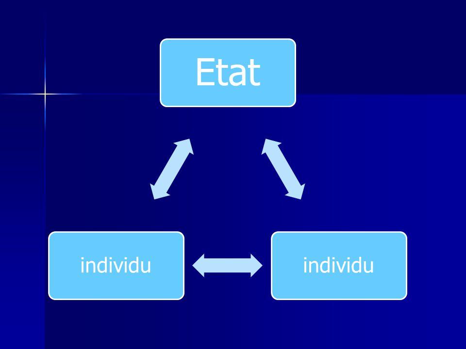 Etat individu