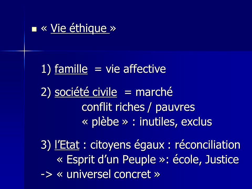 « Vie éthique » « Vie éthique » 1) famille = vie affective 2) société civile = marché conflit riches / pauvres « plèbe » : inutiles, exclus 3) lEtat :