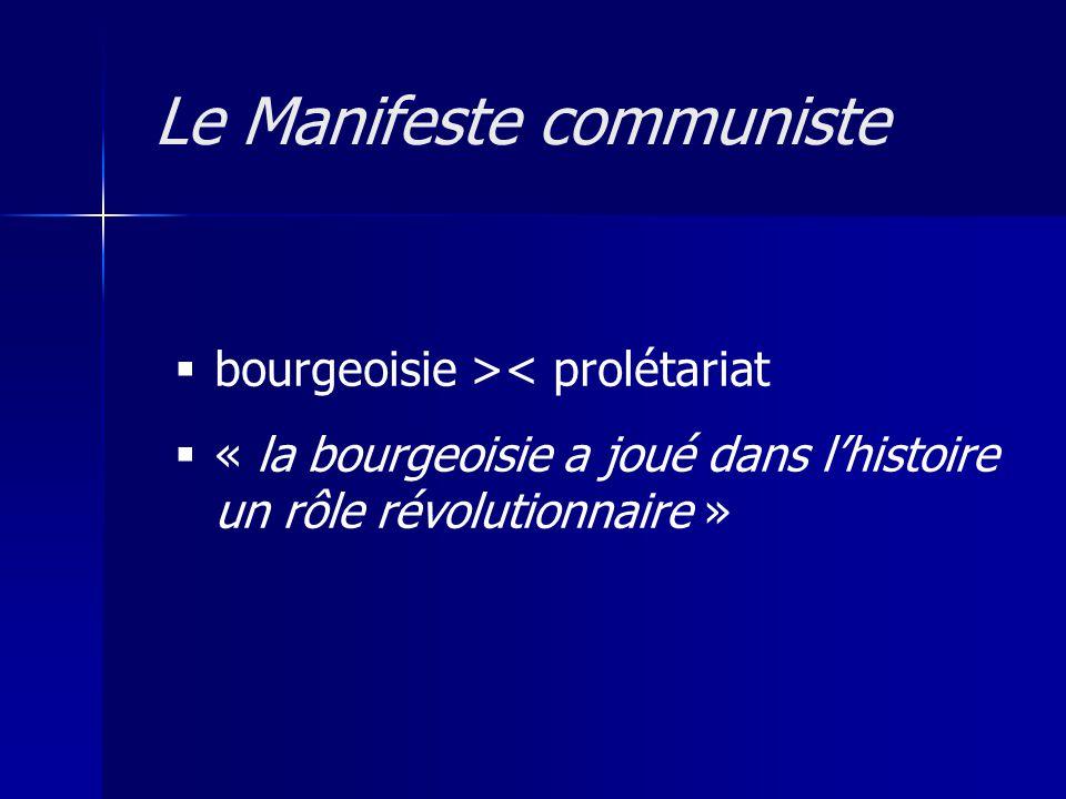 bourgeoisie >< prolétariat « la bourgeoisie a joué dans lhistoire un rôle révolutionnaire » Le Manifeste communiste