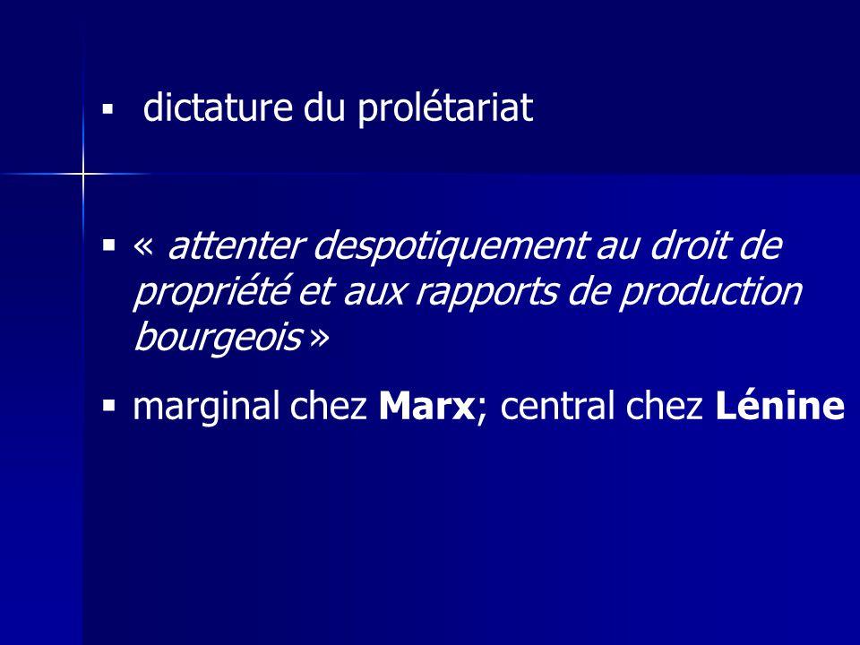 dictature du prolétariat « attenter despotiquement au droit de propriété et aux rapports de production bourgeois » marginal chez Marx; central chez Lénine