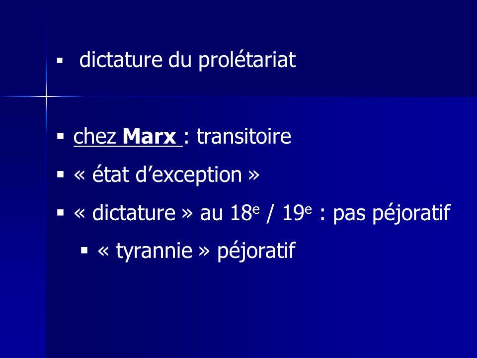 dictature du prolétariat chez Marx : transitoire « état dexception » « dictature » au 18 e / 19 e : pas péjoratif « tyrannie » péjoratif