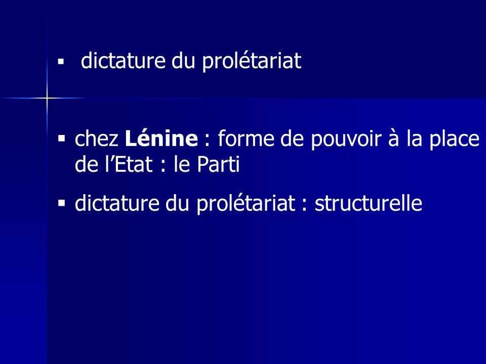 dictature du prolétariat chez Lénine : forme de pouvoir à la place de lEtat : le Parti dictature du prolétariat : structurelle
