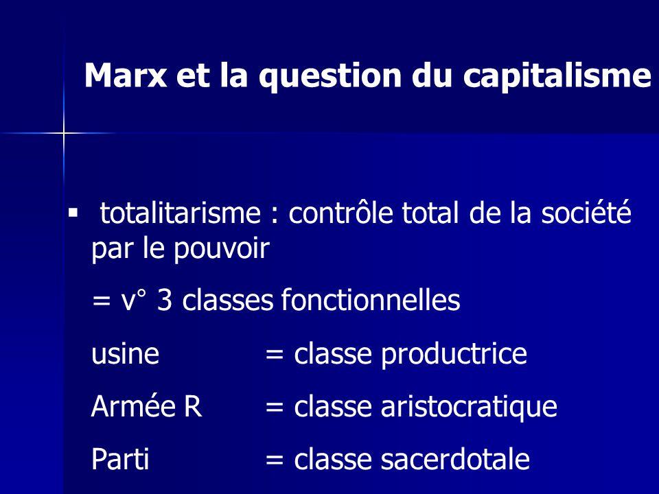 totalitarisme : contrôle total de la société par le pouvoir = v° 3 classes fonctionnelles usine = classe productrice Armée R = classe aristocratique Parti = classe sacerdotale Marx et la question du capitalisme