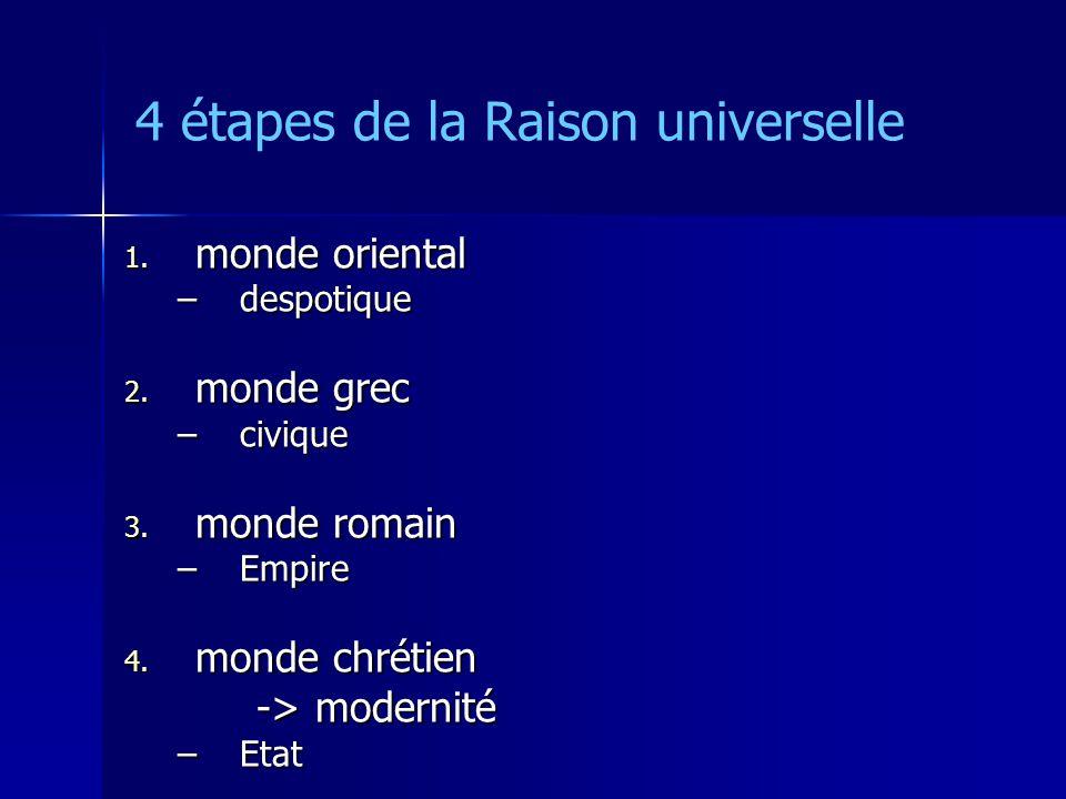 4 étapes de la Raison universelle 1. monde oriental –despotique 2. monde grec –civique 3. monde romain –Empire 4. monde chrétien -> modernité -> moder