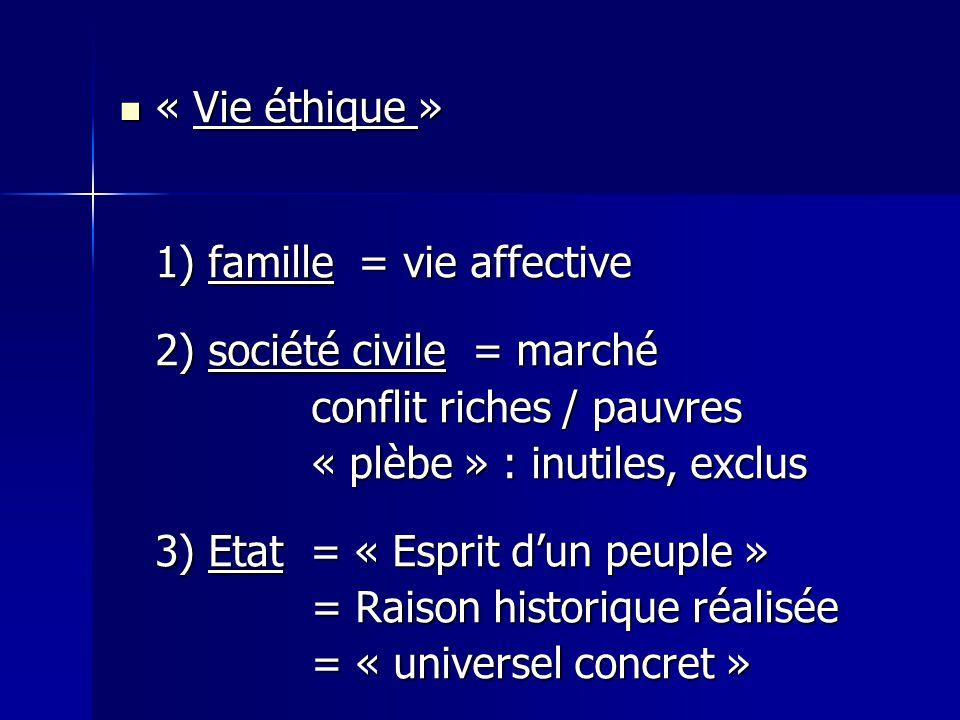 « Vie éthique » « Vie éthique » 1) famille = vie affective 2) société civile = marché conflit riches / pauvres « plèbe » : inutiles, exclus 3) Etat =