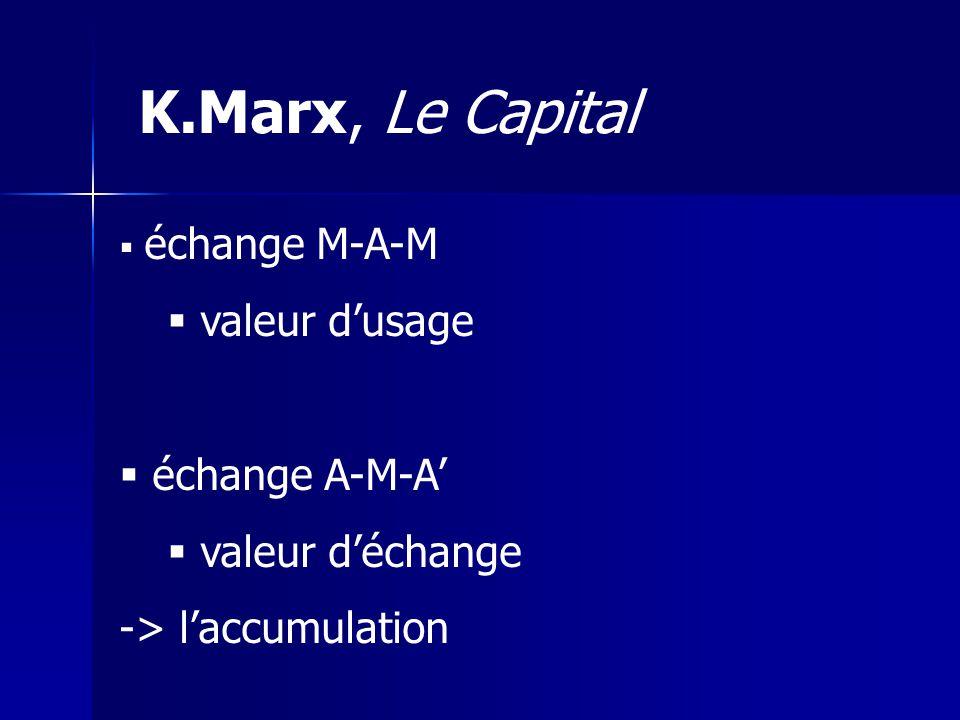 K.Marx, Le Capital échange M-A-M valeur dusage échange A-M-A valeur déchange -> laccumulation