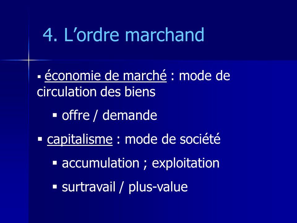 4. Lordre marchand économie de marché : mode de circulation des biens offre / demande capitalisme : mode de société accumulation ; exploitation surtra