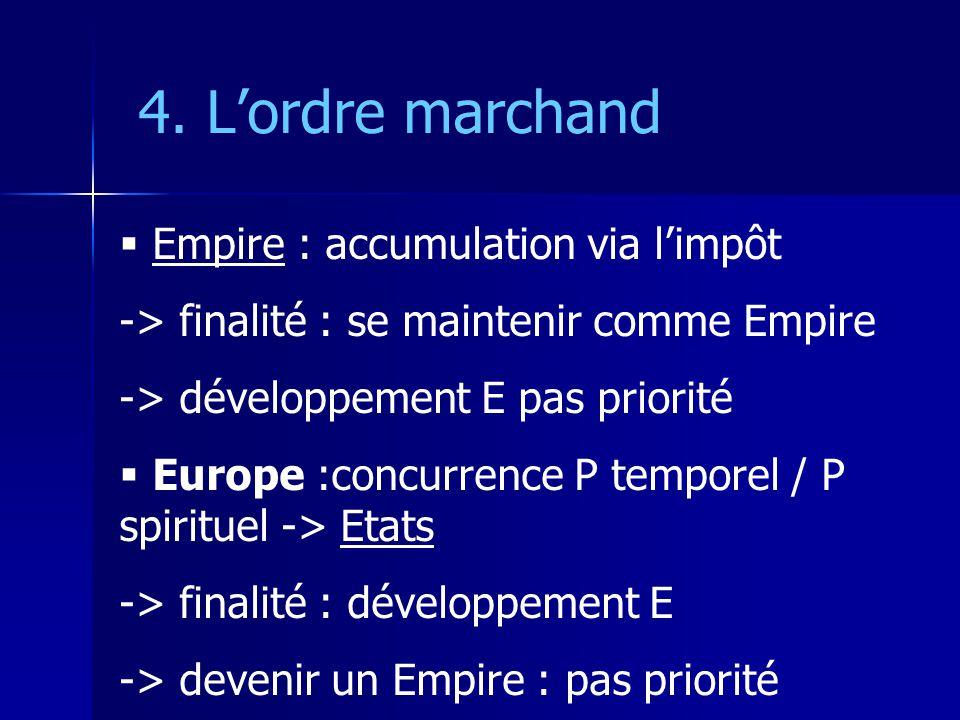 4. Lordre marchand Empire : accumulation via limpôt -> finalité : se maintenir comme Empire -> développement E pas priorité Europe :concurrence P temp