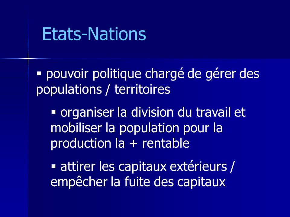 Etats-Nations pouvoir politique chargé de gérer des populations / territoires organiser la division du travail et mobiliser la population pour la production la + rentable attirer les capitaux extérieurs / empêcher la fuite des capitaux