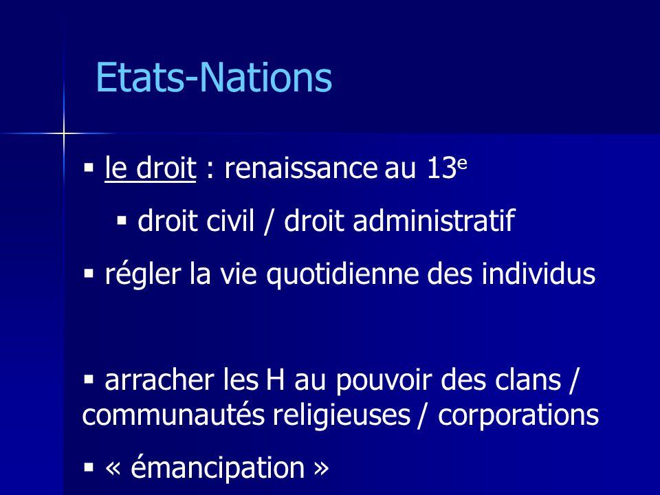 Etats-Nations le droit : renaissance au 13 e droit civil / droit administratif régler la vie quotidienne des individus arracher les H au pouvoir des clans / communautés religieuses / corporations « émancipation »