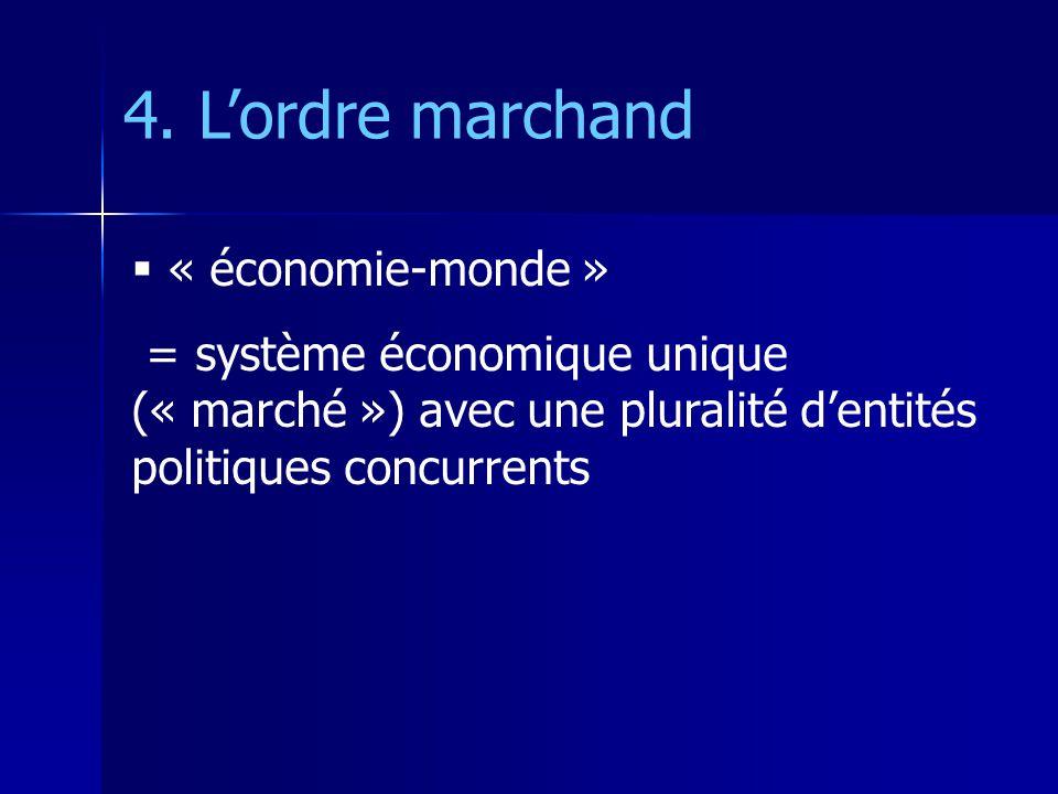 « économie-monde » = système économique unique (« marché ») avec une pluralité dentités politiques concurrents 4. Lordre marchand