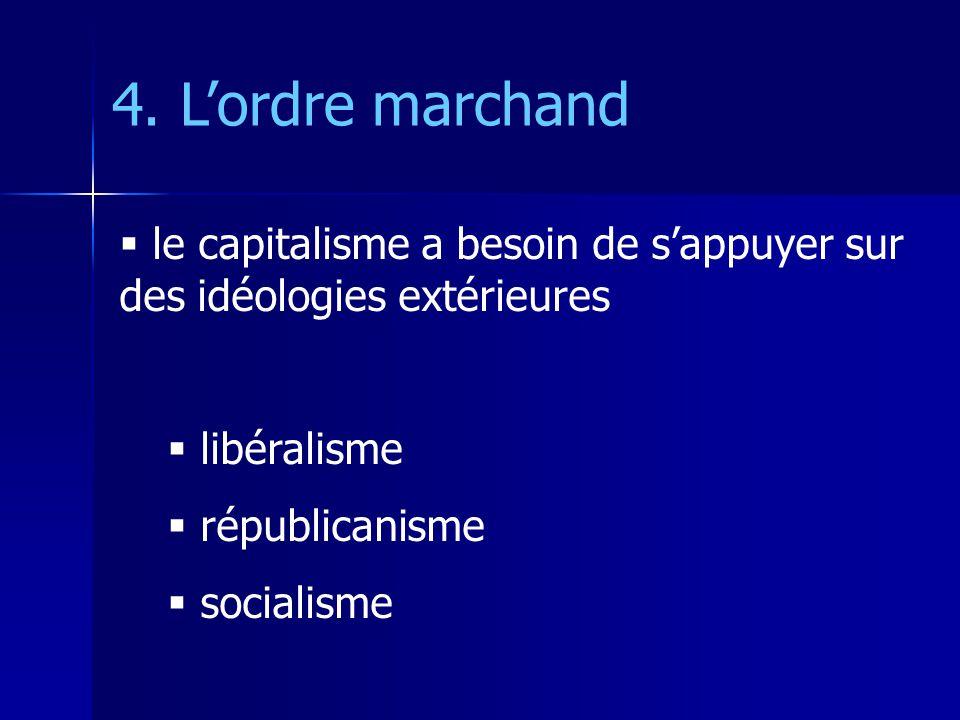 le capitalisme a besoin de sappuyer sur des idéologies extérieures libéralisme républicanisme socialisme 4. Lordre marchand