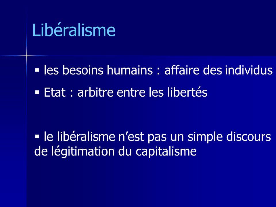 les besoins humains : affaire des individus Etat : arbitre entre les libertés le libéralisme nest pas un simple discours de légitimation du capitalisme Libéralisme