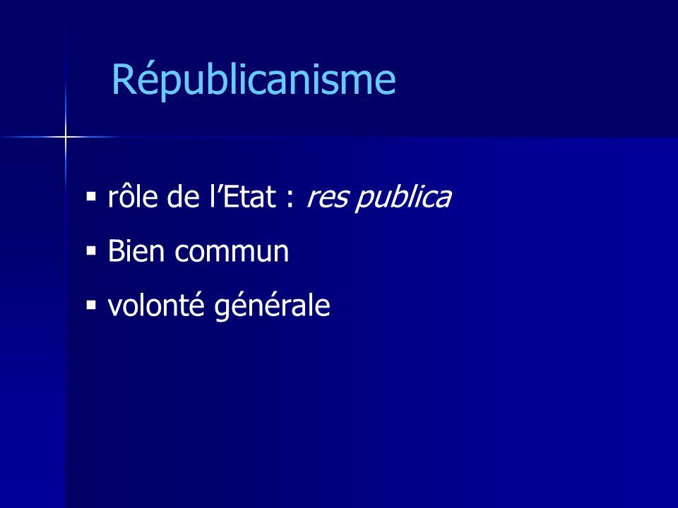 Républicanisme rôle de lEtat : res publica Bien commun volonté générale