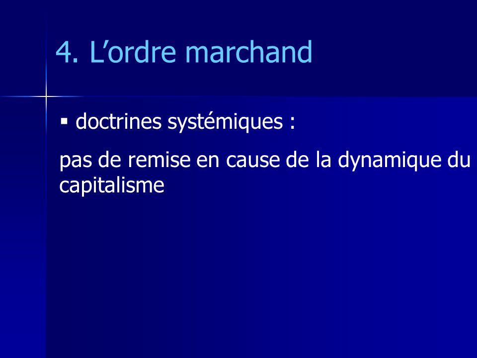 doctrines systémiques : pas de remise en cause de la dynamique du capitalisme 4. Lordre marchand