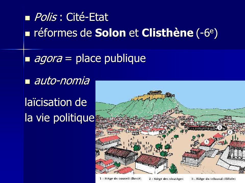 Polis : Cité-Etat Polis : Cité-Etat réformes de Solon et Clisthène (-6 e ) réformes de Solon et Clisthène (-6 e ) agora = place publique agora = place