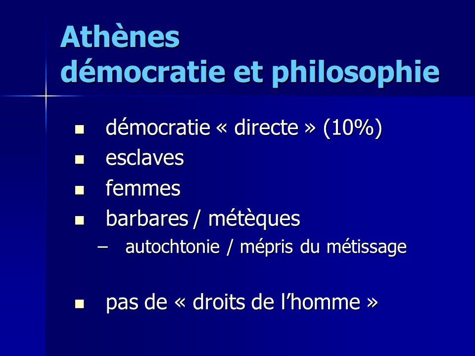 Athènes démocratie et philosophie démocratie « directe » (10%) démocratie « directe » (10%) esclaves esclaves femmes femmes barbares / métèques barbar