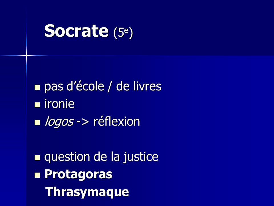 Socrate (5 e ) pas décole / de livres pas décole / de livres ironie ironie logos -> réflexion logos -> réflexion question de la justice question de la