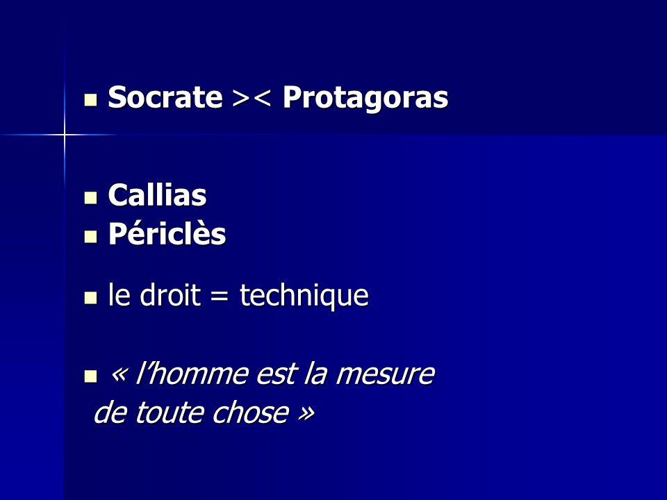 Socrate > < Protagoras Callias Callias Périclès Périclès le droit = technique le droit = technique « lhomme est la mesure « lhomme est la mesure de to