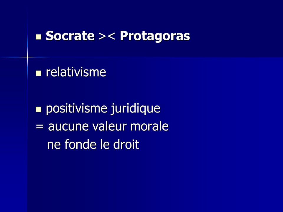 Socrate > < Protagoras relativisme relativisme positivisme juridique positivisme juridique = aucune valeur morale ne fonde le droit ne fonde le droit