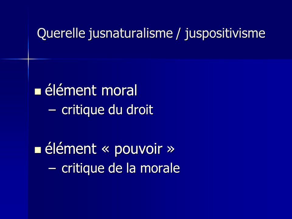 élément moral élément moral – critique du droit élément « pouvoir » élément « pouvoir » – critique de la morale Querelle jusnaturalisme / juspositivis