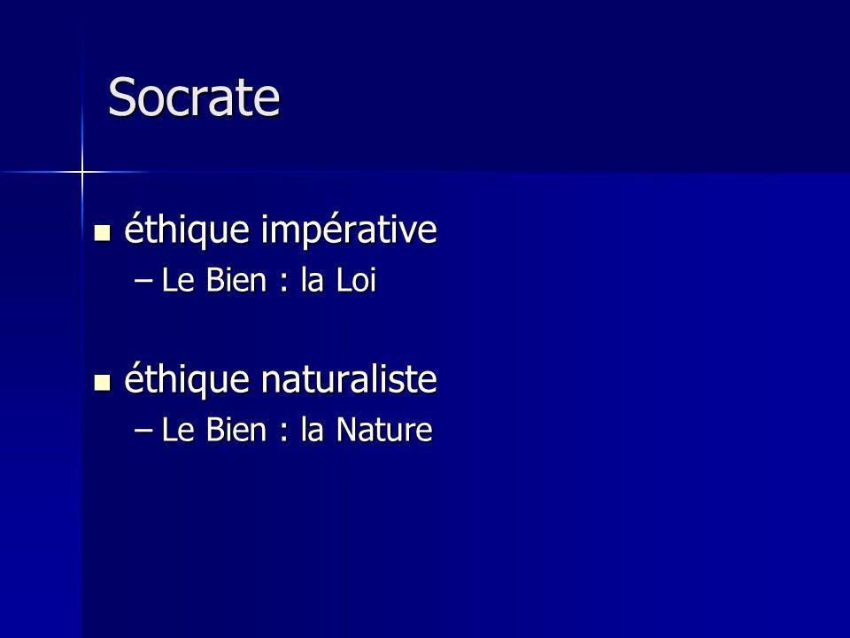 éthique impérative éthique impérative –Le Bien : la Loi éthique naturaliste éthique naturaliste –Le Bien : la Nature Socrate