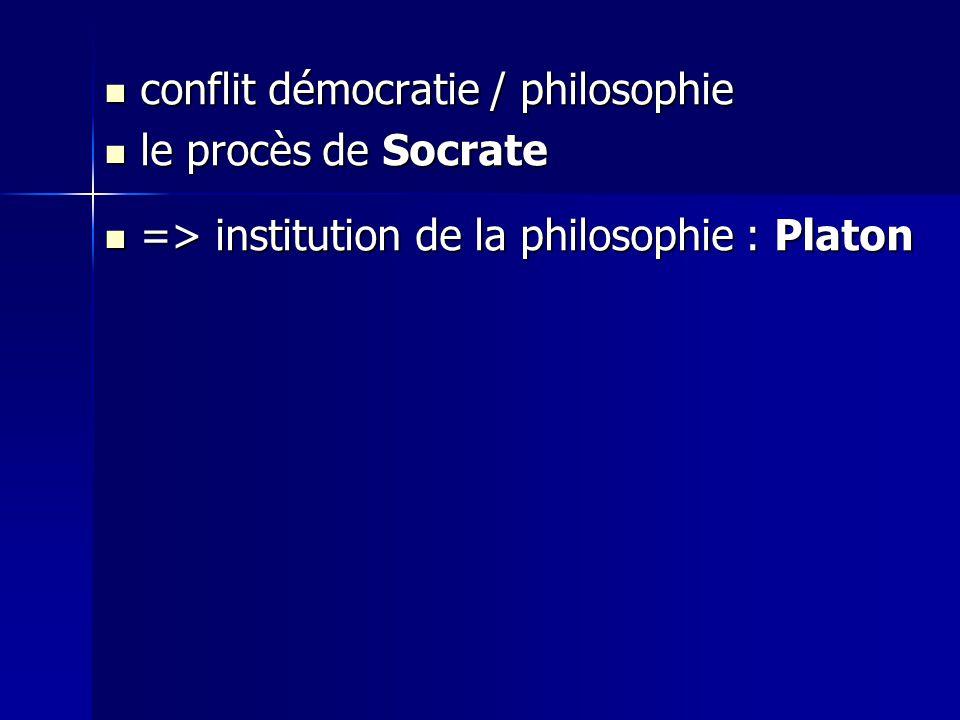 conflit démocratie / philosophie conflit démocratie / philosophie le procès de Socrate le procès de Socrate => institution de la philosophie : Platon