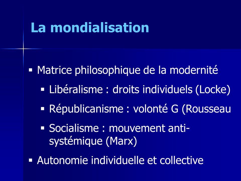 Matrice philosophique de la modernité Libéralisme : droits individuels (Locke) Républicanisme : volonté G (Rousseau Socialisme : mouvement anti- systémique (Marx) Autonomie individuelle et collective La mondialisation