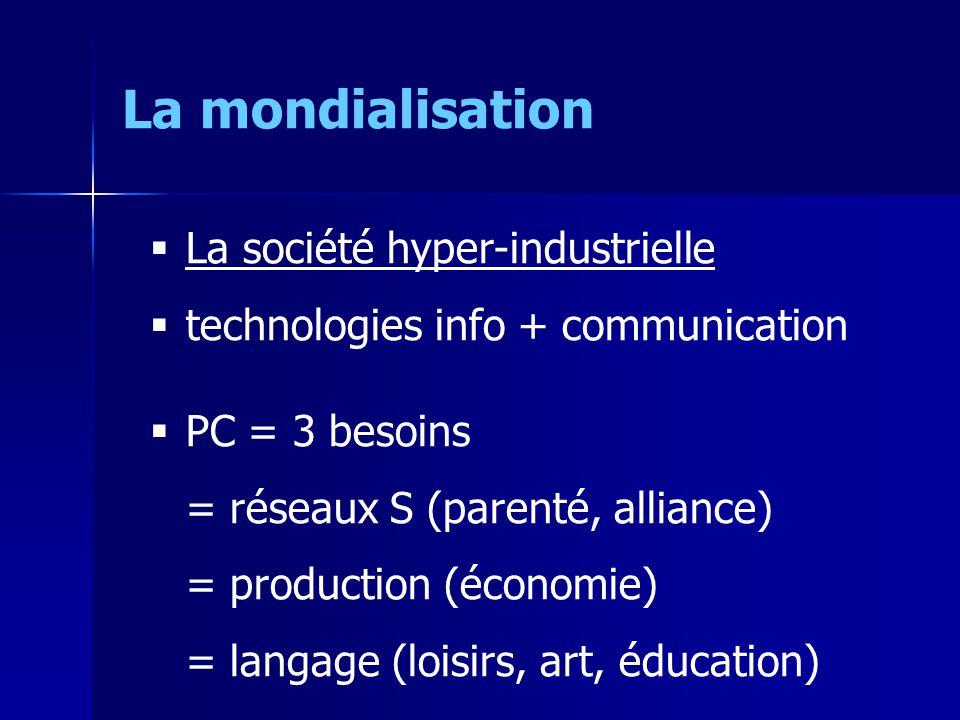 La société hyper-industrielle technologies info + communication PC = 3 besoins = réseaux S (parenté, alliance) = production (économie) = langage (loisirs, art, éducation) La mondialisation